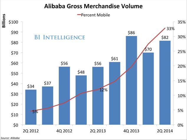 Alibaba and E-Bay, Webmarketingitaliano