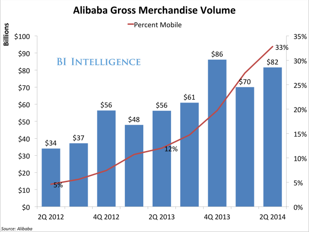 Alibaba and E-Bay, Webmarketingitaliano